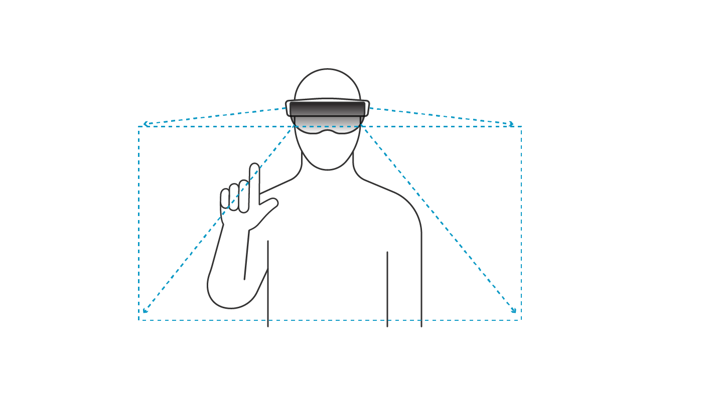 a graphic illustrating the gesture frame of the Microsoft Hololens device.